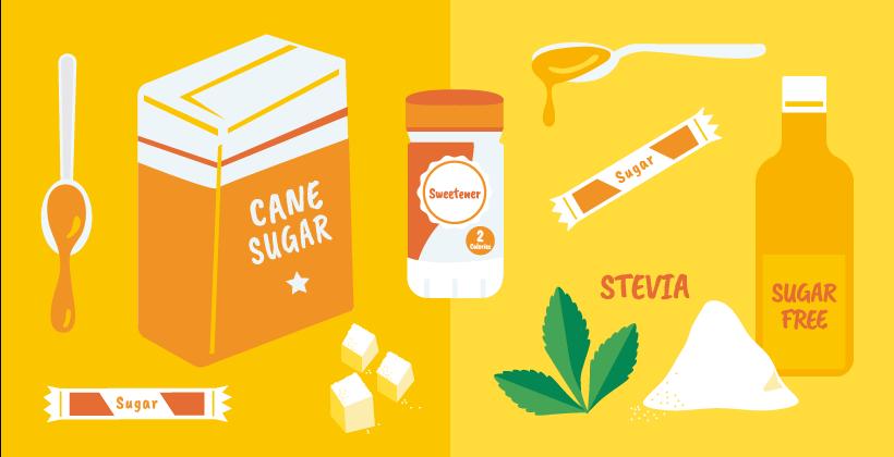 Zucker: Beantwortung häufig gestellter Fragen und Entlarven von Mythen