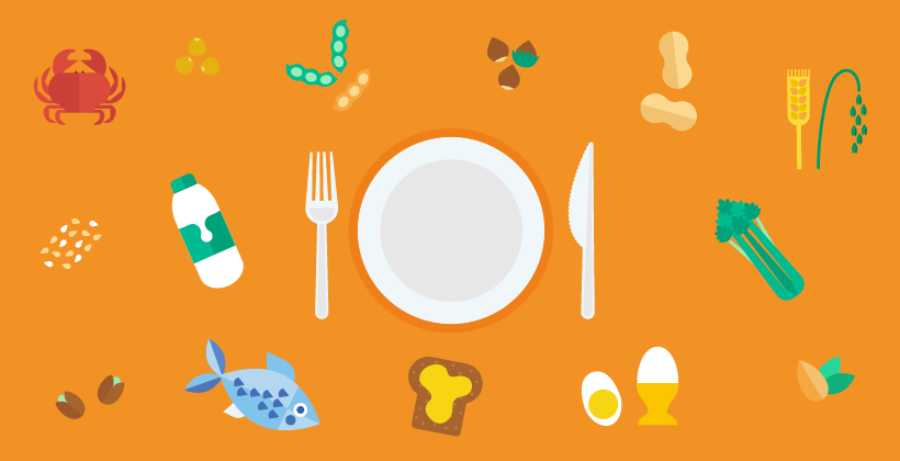 Food allergy (Infographic)