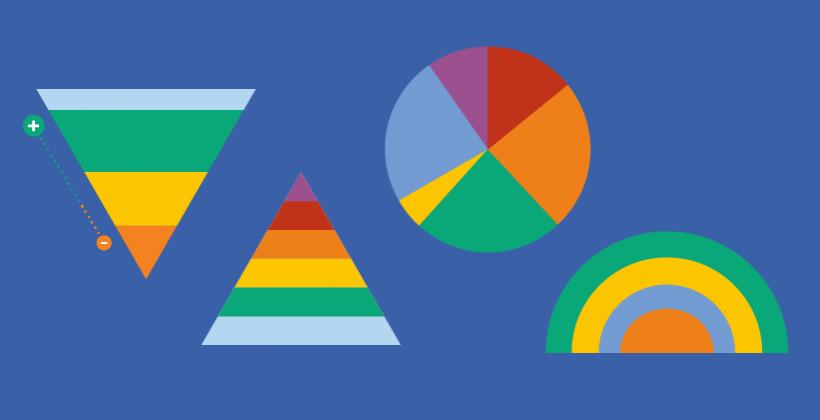 Ernährungspyramiden, -teller und Leitfaden: eine ausgewogene Ernährung aufbauen