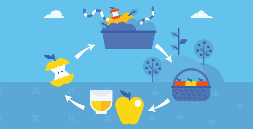 Tackling food waste: turning nemesis into a saviour