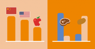 Food waste in Europe: statistics and facts about the problem