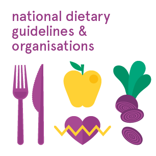 European national references to find information on dietary guidelines and advice