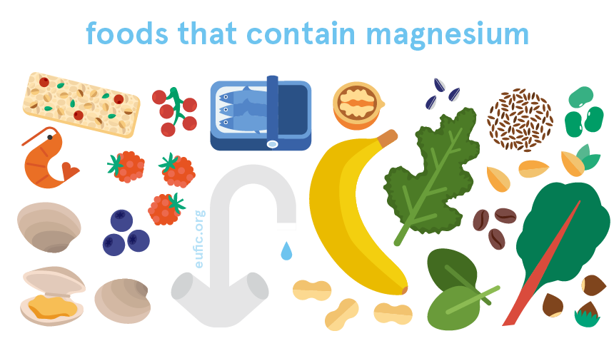Foods that contain magnesium