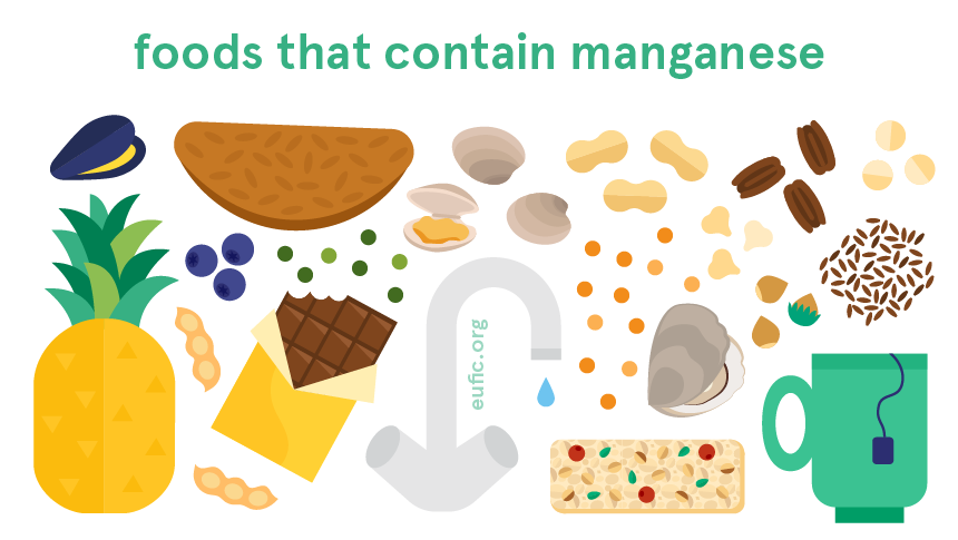 Foods that contain manganese