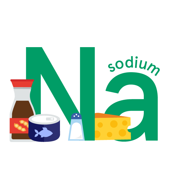 Sodium: foods, functions, how much do you need & more