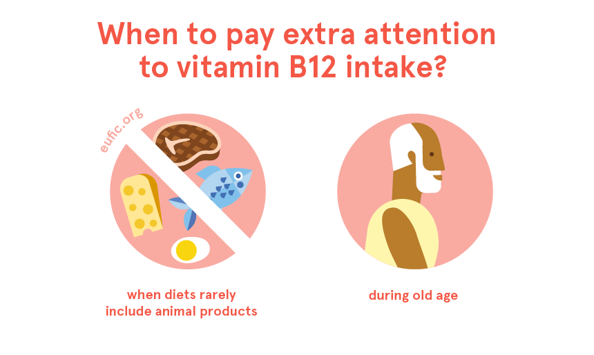 People who should take attention to vitamin B12 deficiency