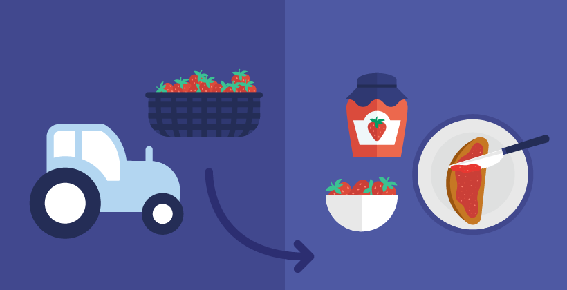 Cadenas de suministro de alimentos cortas: la reconexión de productores y consumidores
