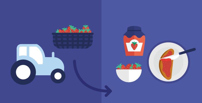 Chaînes d'approvisionnement alimentaire courtes : relier les producteurs et les consommateurs