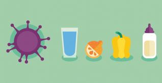 Les aliments et le coronavirus (COVID-19) : que faut-il savoir ?