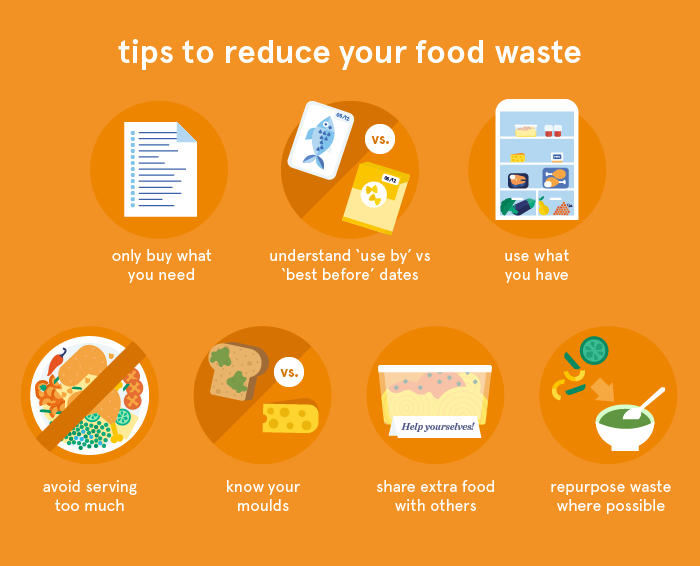 7 tips to reduce your food waste