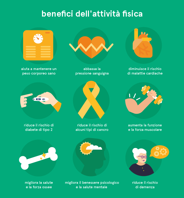 9 Benefici Dimostrati Dell Attivita Fisica Eufic