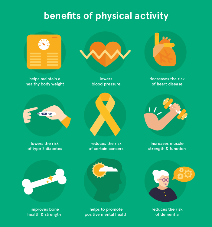what are the benefits of doing physical activity for health and the body