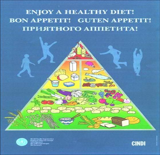 Kabar Kesehatan – Diet Mediterania Dapat Membantu Mencegah Kelemahan