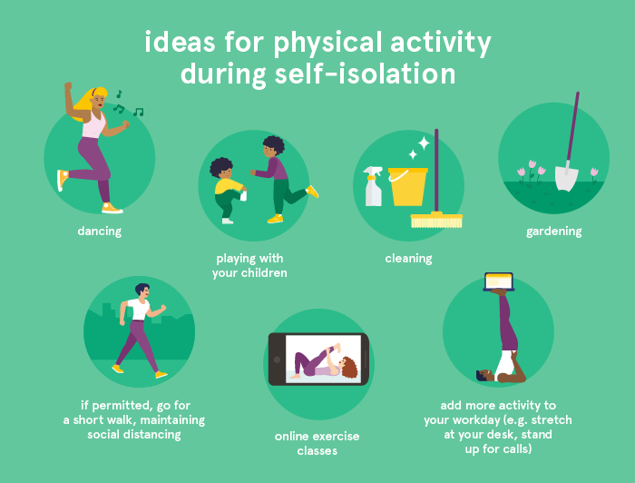 ideas for physical activity during self-isolation