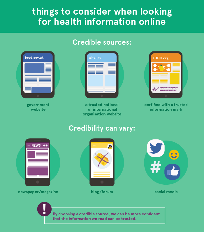 things to consider when looking for health information online