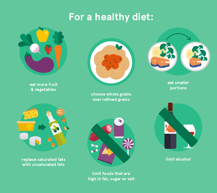 6 tips for healthy eating