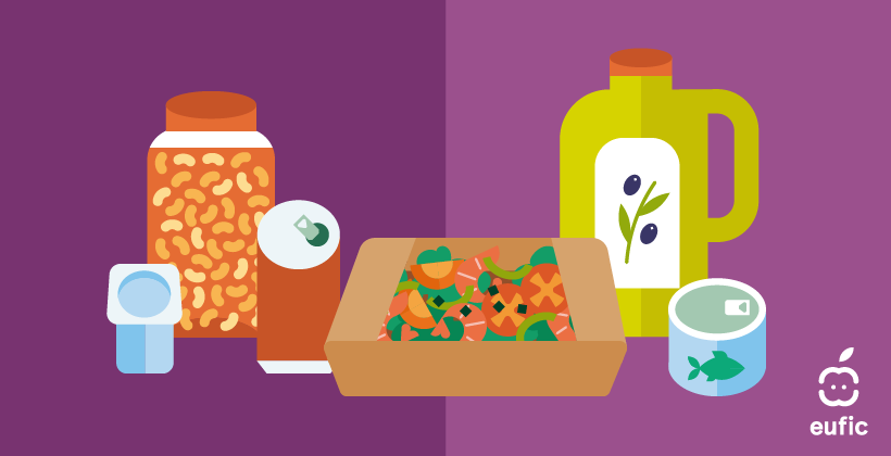 Fighting food waste by innovative food packaging