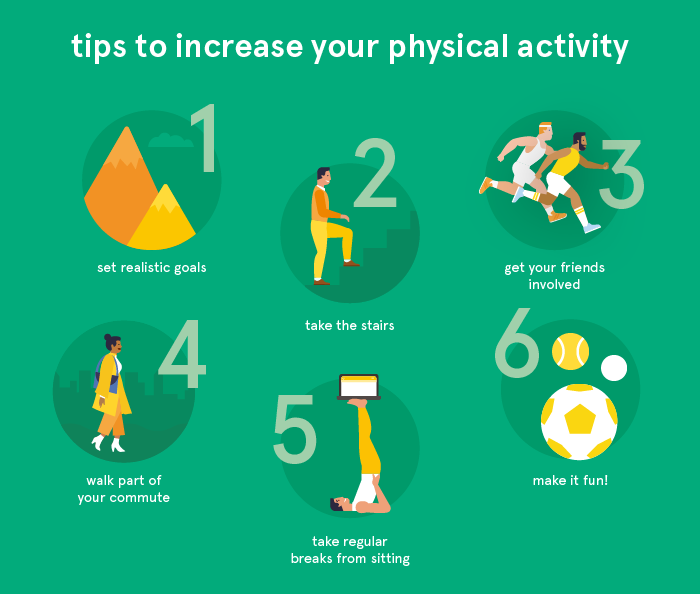actionable tips for everybody to increase physical activity
