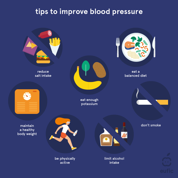 Tips to improve blood pressure.