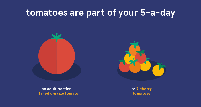 tomatoes and cherry tomatoes portions 5 a day