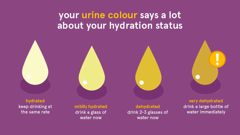 urine colour hydration