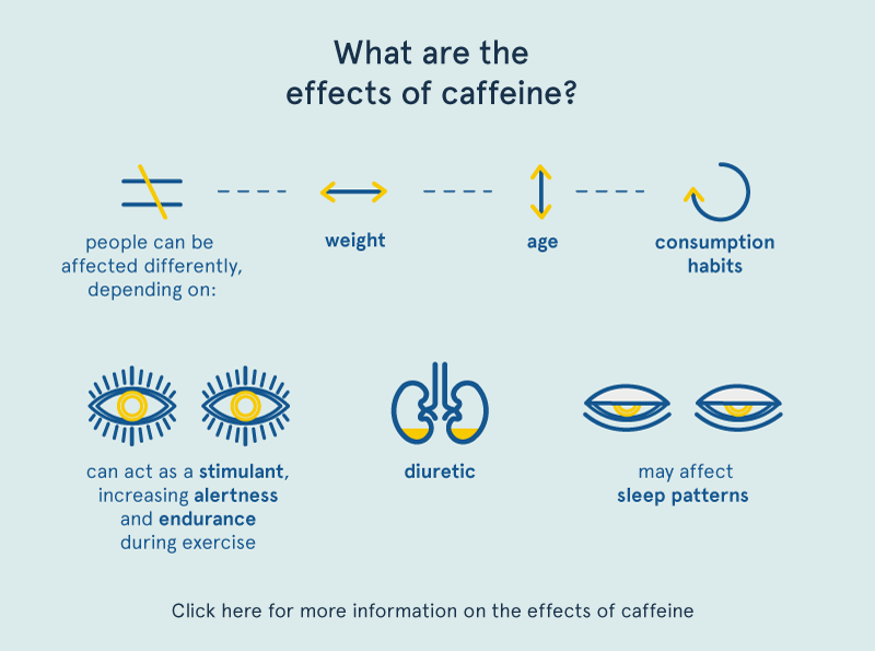 what are the effects of caffeine